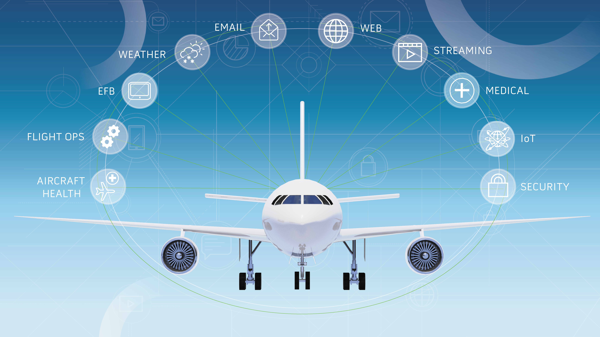 SkyTelligence GCAS Image 3